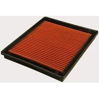 Show details of FRAM PPA7440 Air Hog Panel Filter.