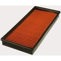 Show details of FRAM PPA6366 Air Hog Panel Filter.