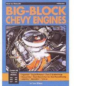 Show details of HP Books Repair Manual for 1972 - 1972 Chevy Kingswood.