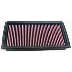 Show details of K&N 33-2031-2 Replacement Air Filter.