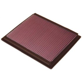 Show details of K&N 33-2286 Replacement Air Filter.