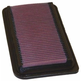 Show details of K&N 33-2252 Replacement Air Filter.