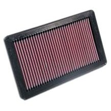 Show details of K&N 33-2343 Replacement Air Filter.