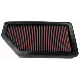 Show details of K&N 33-2200 Replacement Air Filter.