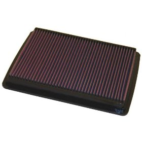 Show details of K&N 33-2233 Replacement Air Filter.