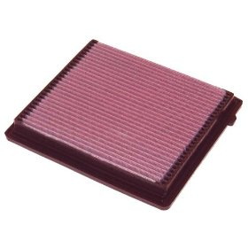 Show details of K&N 33-2206 Replacement Air Filter.