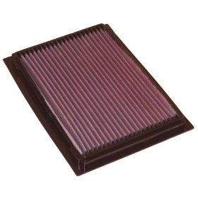 Show details of K&N 33-2187 Replacement Air Filter.